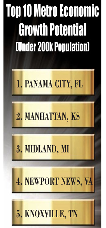 Panama City Ranked #1 for Economic Growth Potential